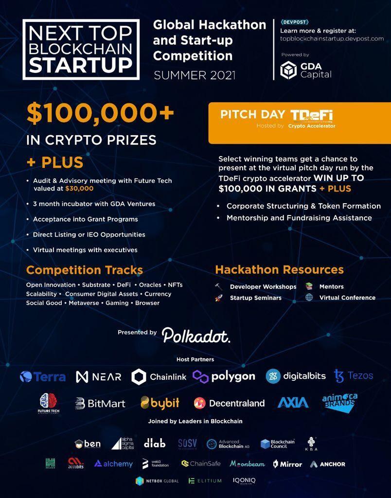 The Next Top Blockchain Startup
