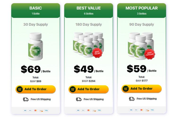 Claritox Pro Pricing