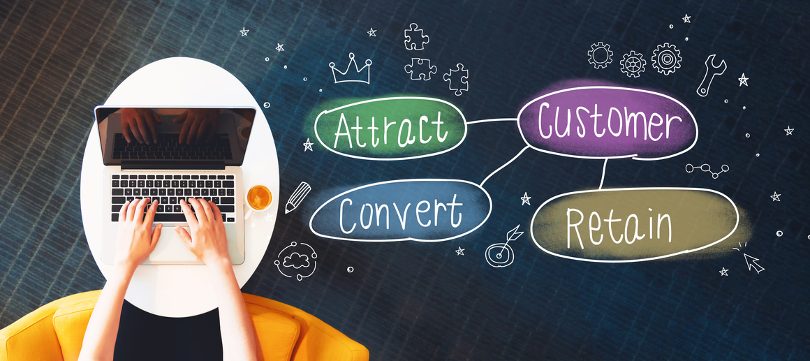 Digital marketing experts at KISS PR discuss the advantages of retargeting marketing strategy.